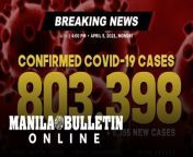 DOH reports 8,355 new cases, bringing the national total to 803,398, as of April 5, 2021.<br/><br/>Total recoveries have reached 646,237 (+ 145 new) while death toll is now at 13,435 (+ 10 new).<br/><br/>READ: https://mb.com.ph/.../05/covid-19-cases-in-ph-breach-800000/